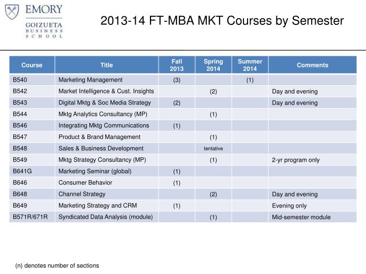 2013-14 FT-MBA MKT Courses by Semester