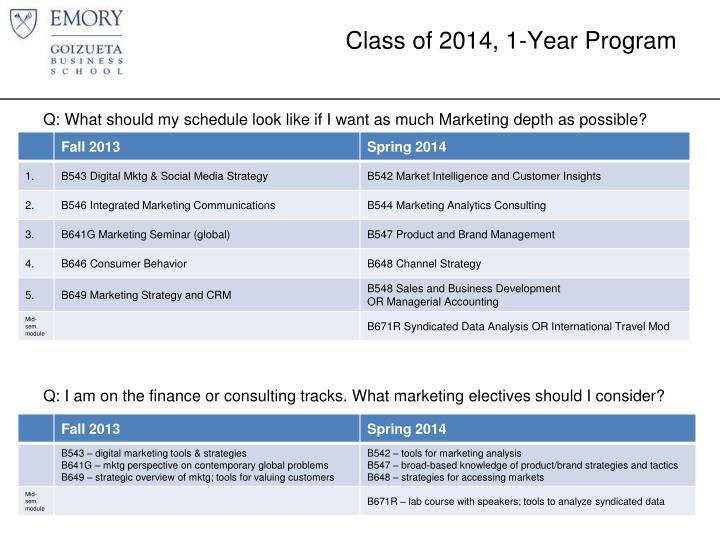 Class of 2014, 1-Year Program