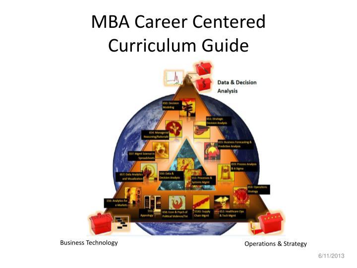 MBA Career Centered