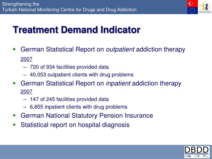 Treatment Demand Indicator