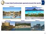 5 new intercontinentals opened around the world