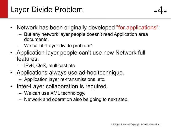 Layer Divide Problem