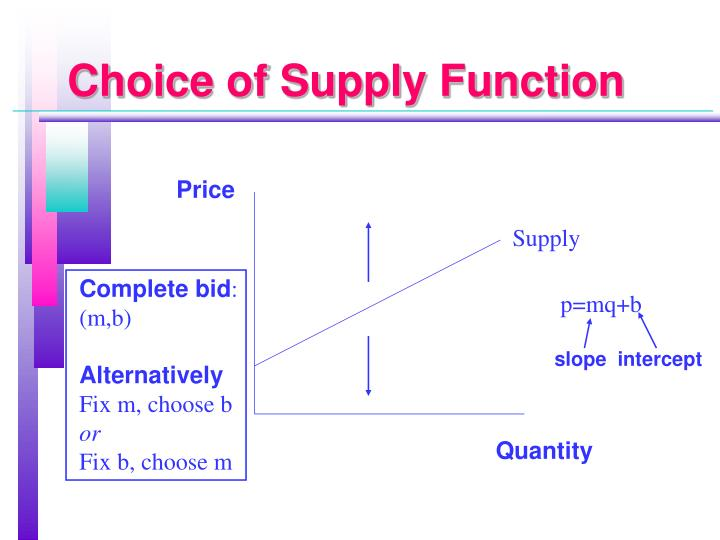 Choice of Supply Function