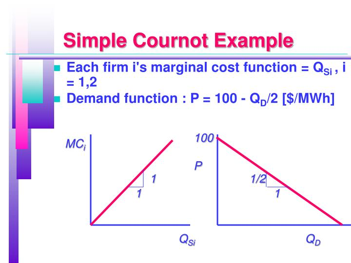 Simple Cournot Example