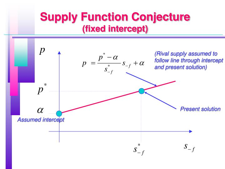 Supply Function Conjecture