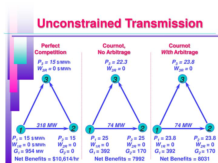 Unconstrained Transmission