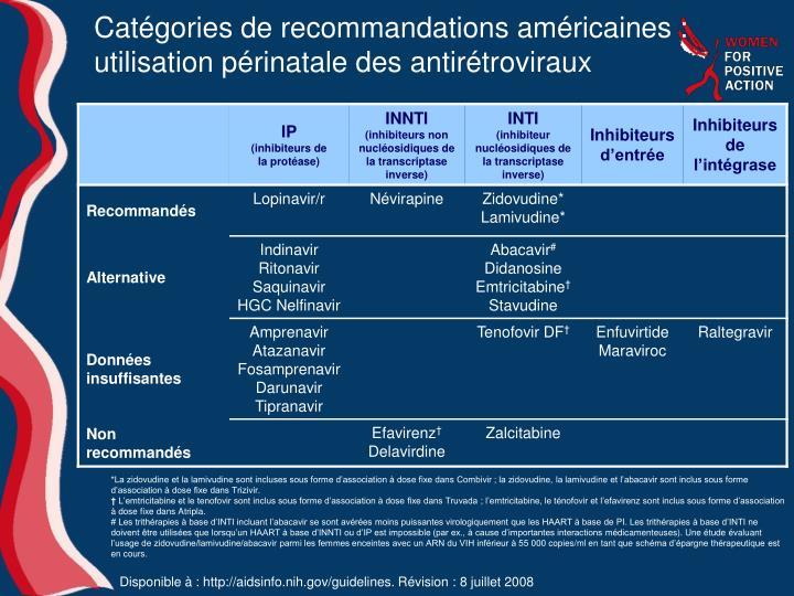 Catégories de recommandations américaines: utilisation périnatale des antirétroviraux