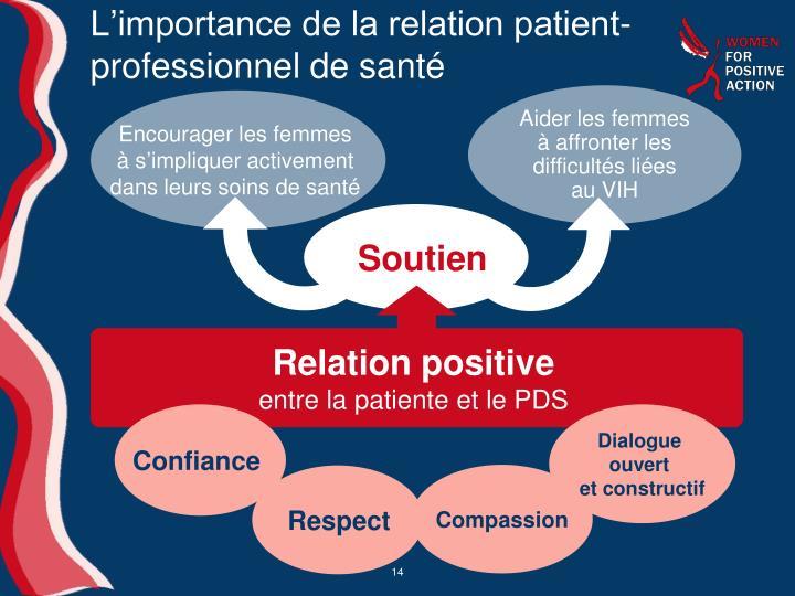 L'importance de la relation patient- professionnel de santé