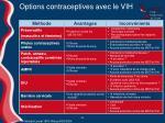 options contraceptives avec le vih