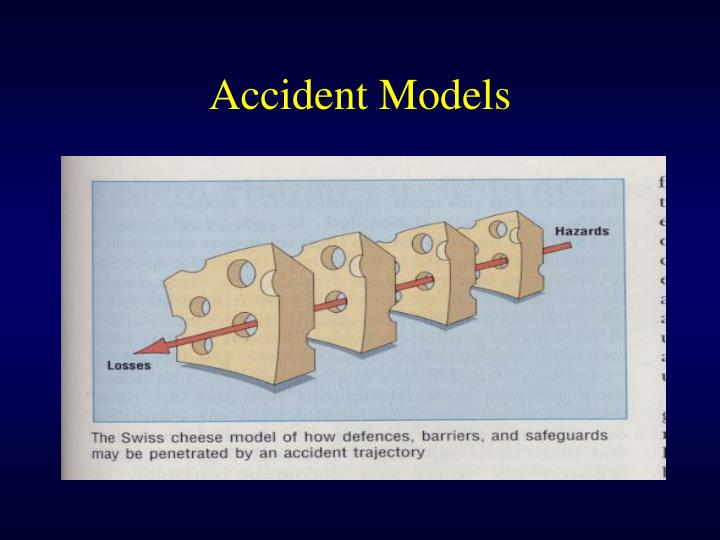 Accident Models