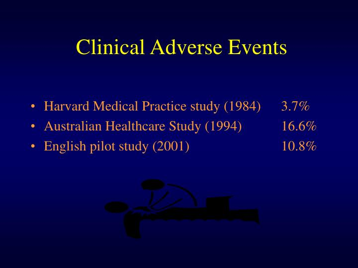 Clinical Adverse Events