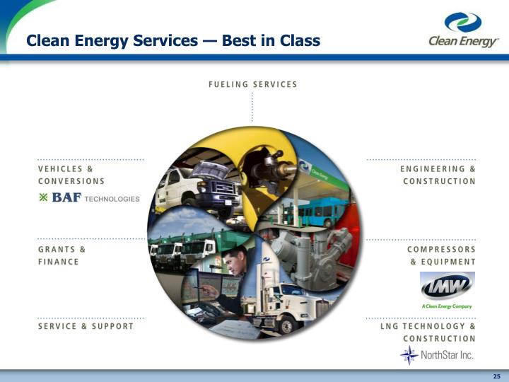 Clean Energy Services — Best in Class