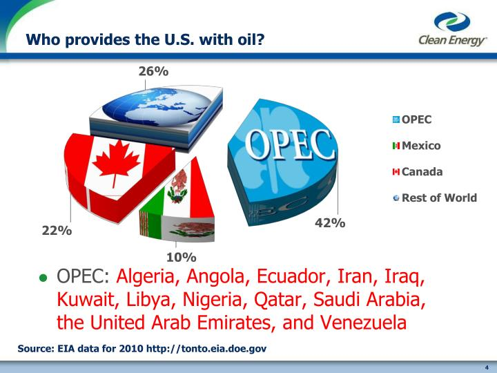 Who provides the U.S. with oil?