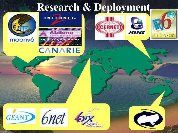Research & Deployment