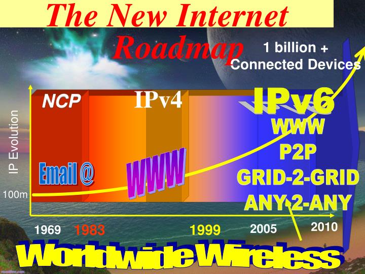 The New Internet