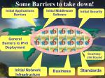 some barriers to take down