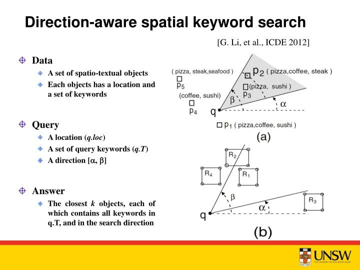 Direction-aware spatial keyword search