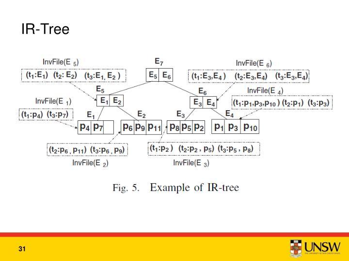 IR-Tree