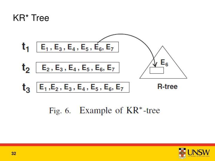 KR* Tree