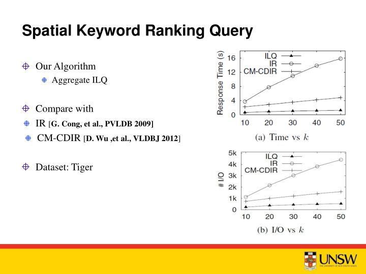 Spatial Keyword Ranking Query