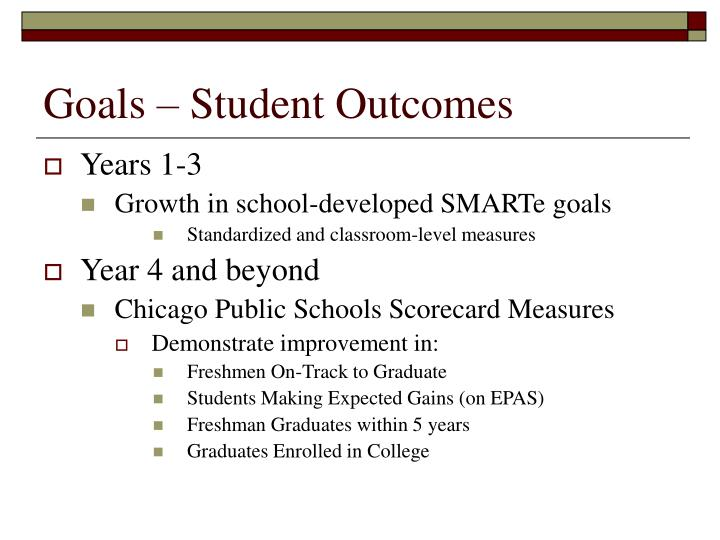 Goals – Student Outcomes