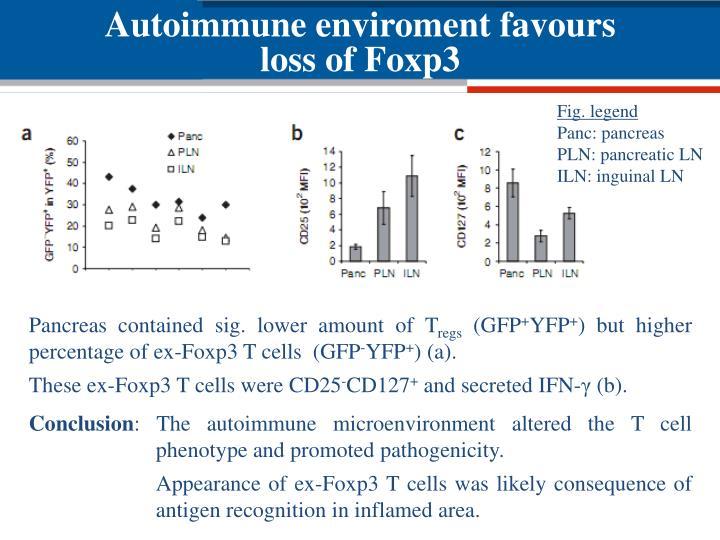 Autoimmune enviroment favours