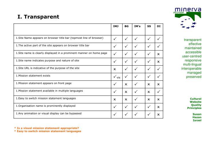 I. Transparent