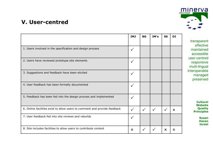 V. User-centred