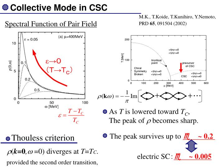Collective Mode in CSC