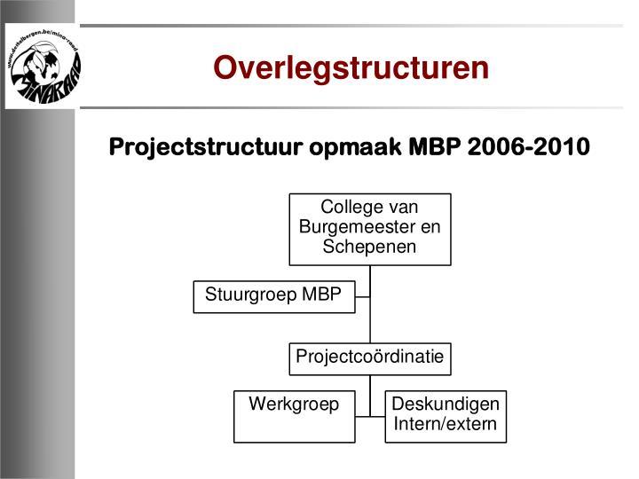 Overlegstructuren