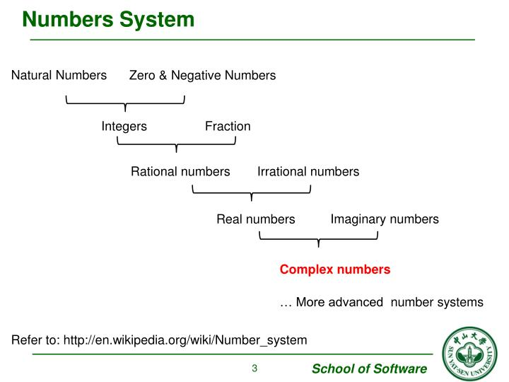 Numbers system