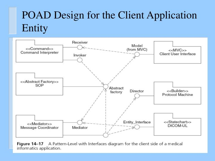 POAD Design for the Client Application Entity