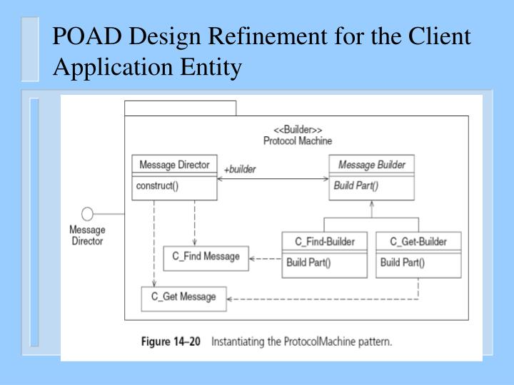 POAD Design Refinement for the Client Application Entity