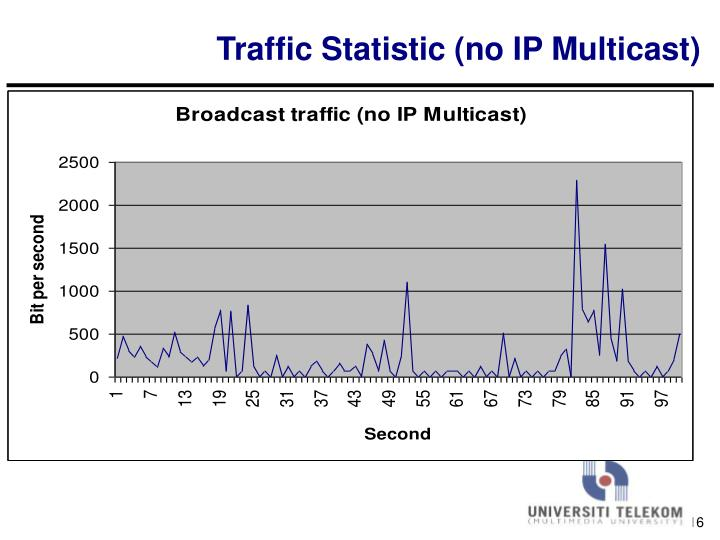 Traffic Statistic (no IP Multicast)