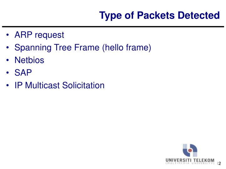 Type of Packets Detected