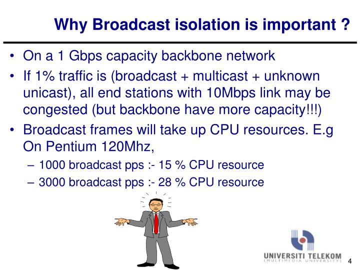 Why Broadcast isolation is important ?