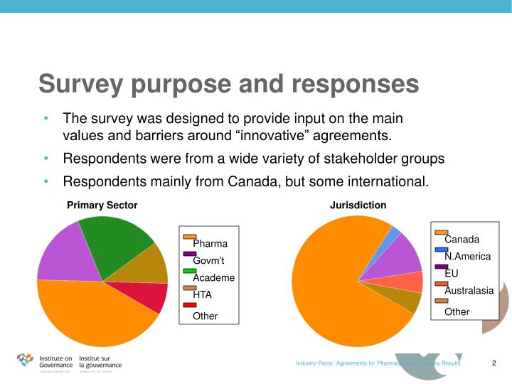 Survey purpose and responses