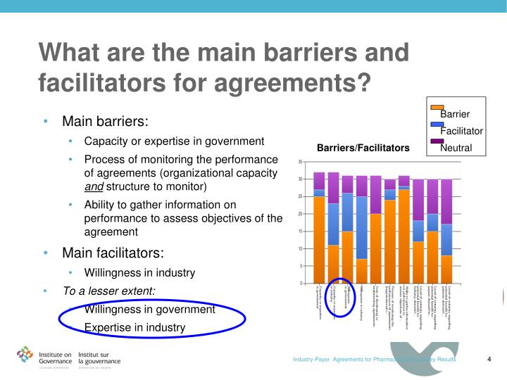 What are the main barriers and facilitators for agreements?