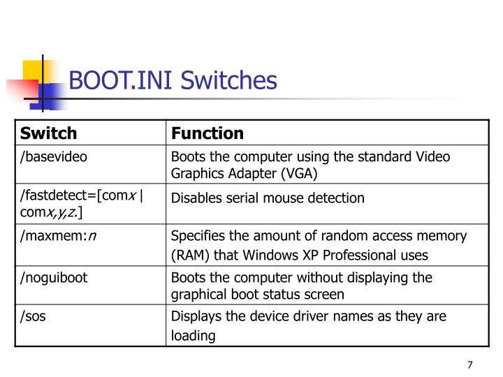 BOOT.INI Switches