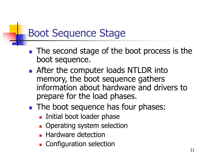 Boot Sequence Stage