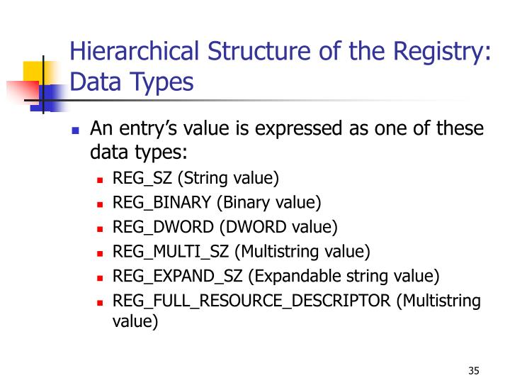 Hierarchical Structure of the Registry: Data Types