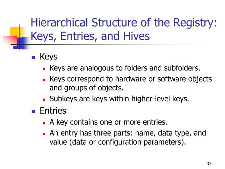 Hierarchical Structure of the Registry: Keys, Entries, and Hives