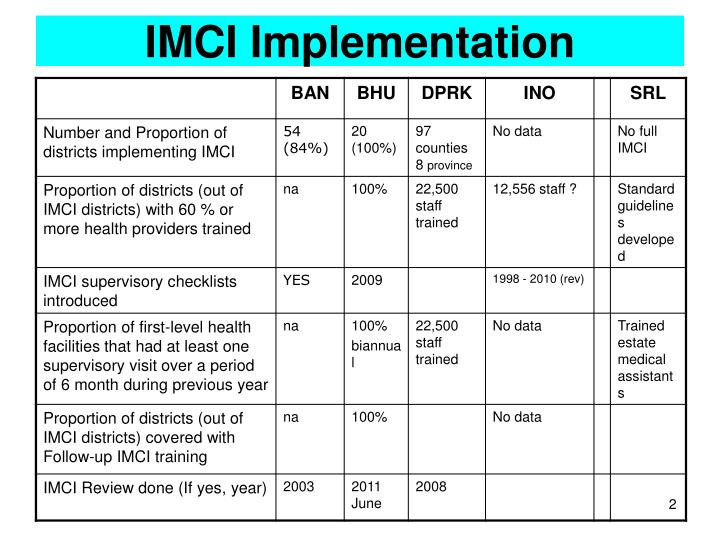 IMCI Implementation
