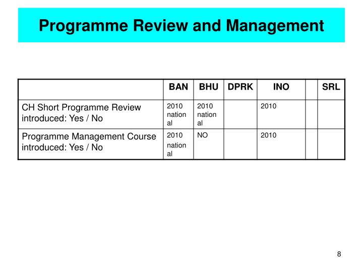 Programme Review and Management