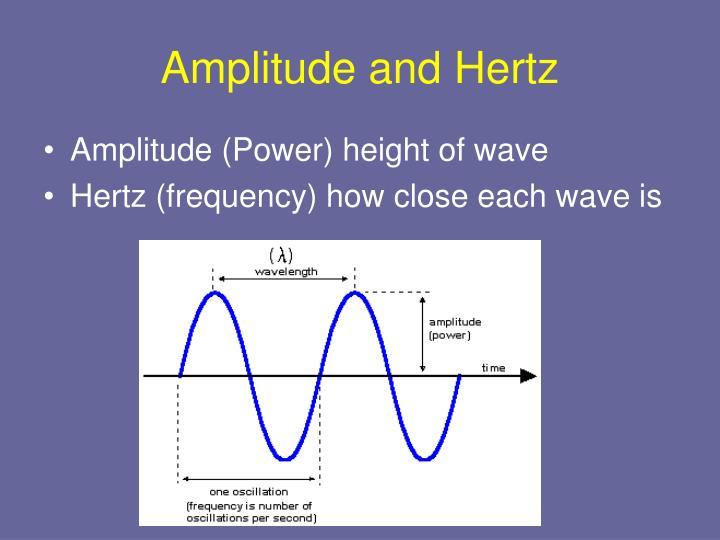 Amplitude and Hertz