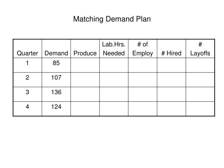 Matching Demand Plan