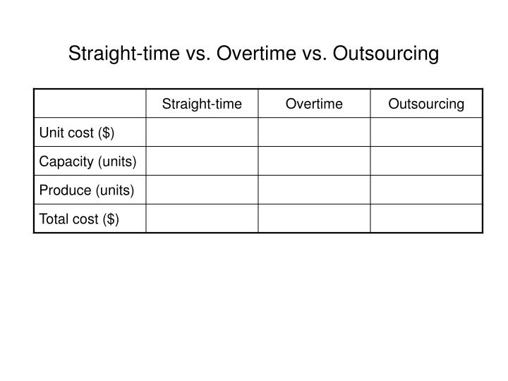 Straight-time vs. Overtime vs. Outsourcing