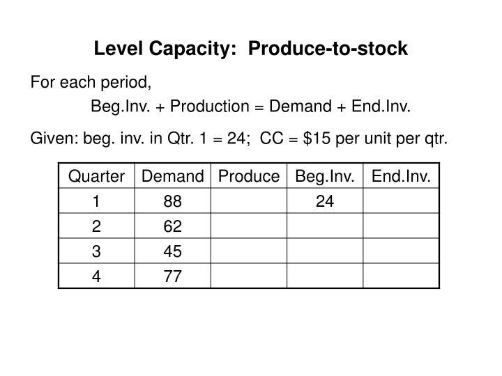 Level Capacity:  Produce-to-stock