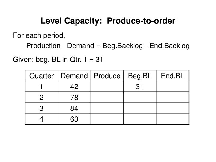 Level Capacity:  Produce-to-order