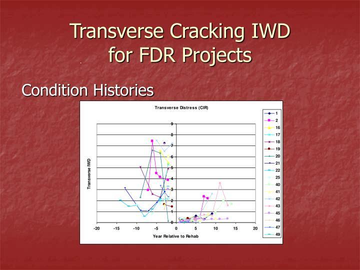 Transverse Cracking IWD